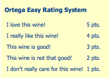 Ortega Easy Rating System